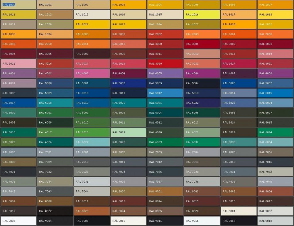 Bifolding Door RAL Colours